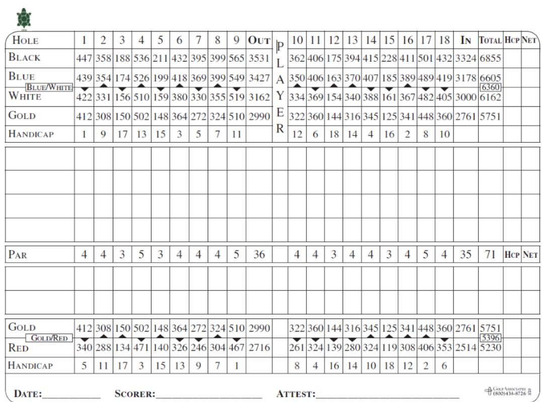 29++ Belmont golf course scorecard viral